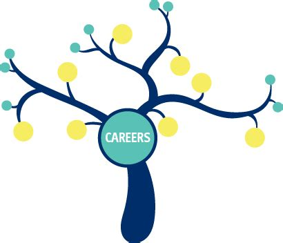 Market Researcher Free Sample Resume - jobbankusacom
